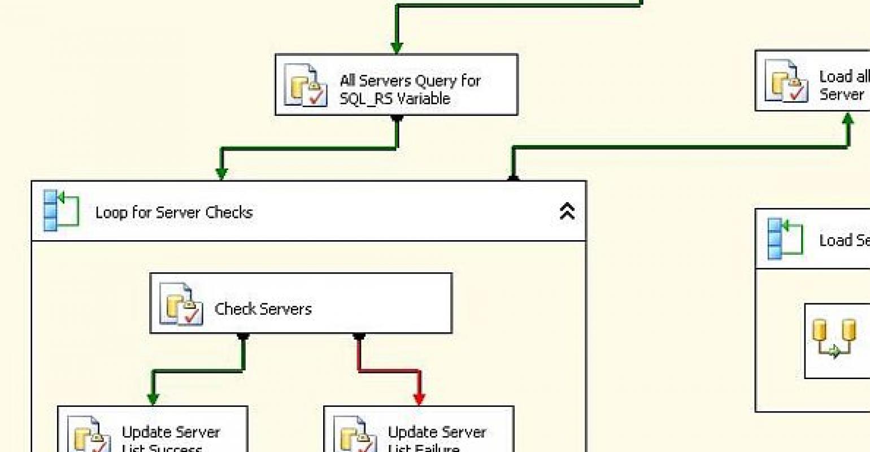 DBA Repository 2010 | IT Pro