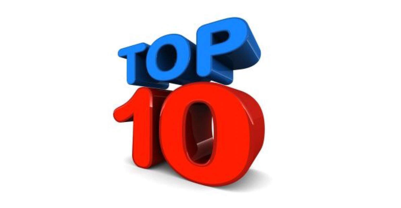 Top 10 SQL Server Performance Tips | IT Pro