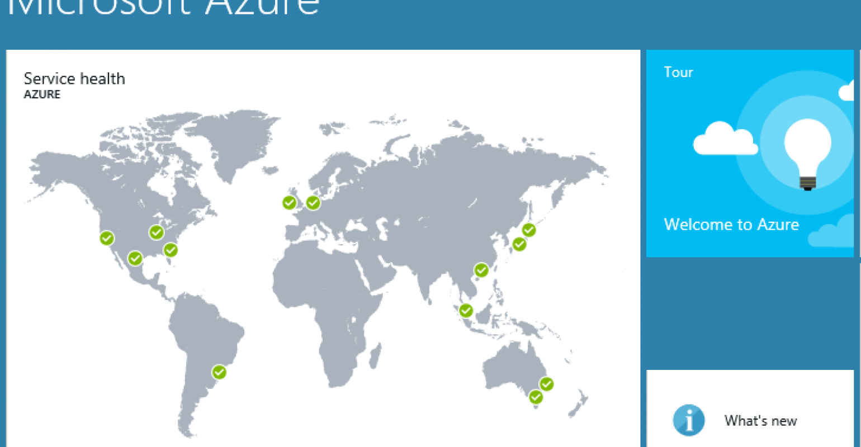 Fundamentals of Azure: Microsoft Azure Essentials – Free