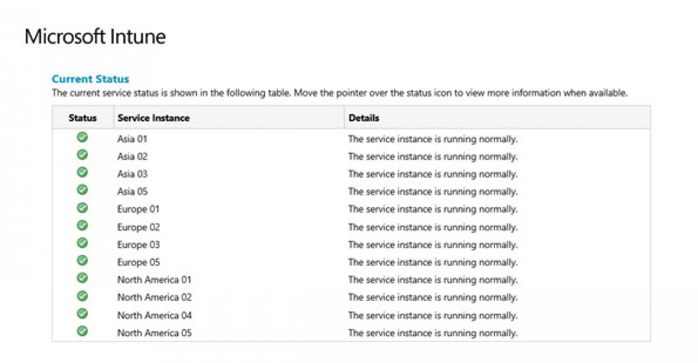 Tip: The Microsoft Intune Service Dashboard | IT Pro