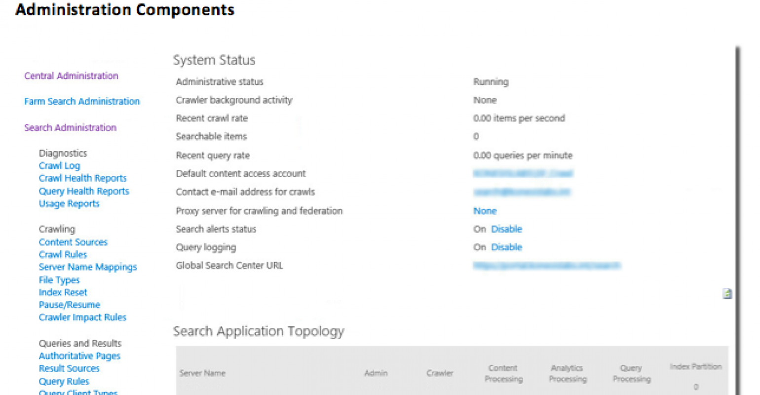 SharePoint Administration: Service Applications and