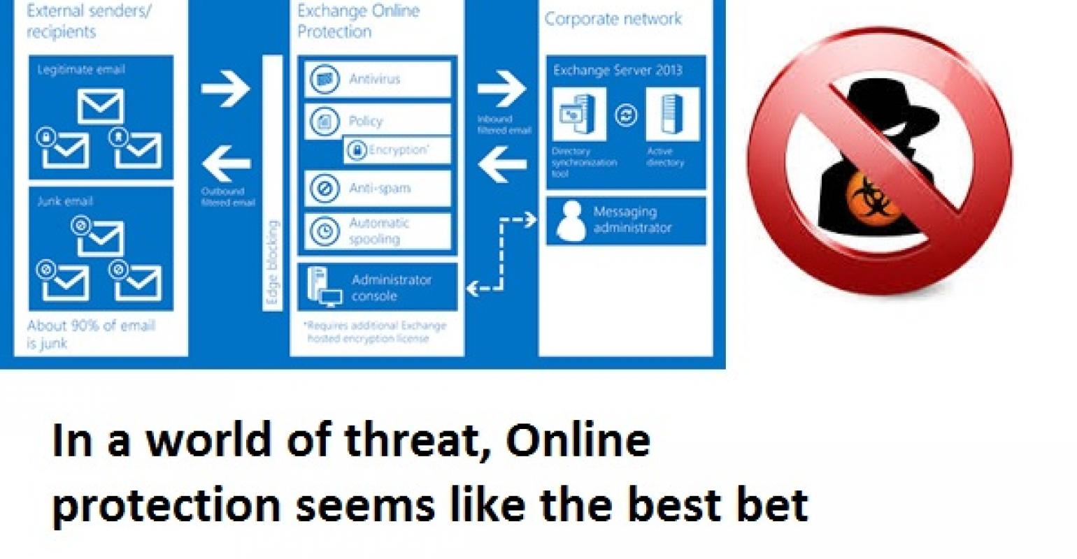 Online protection the only way to go | IT Pro