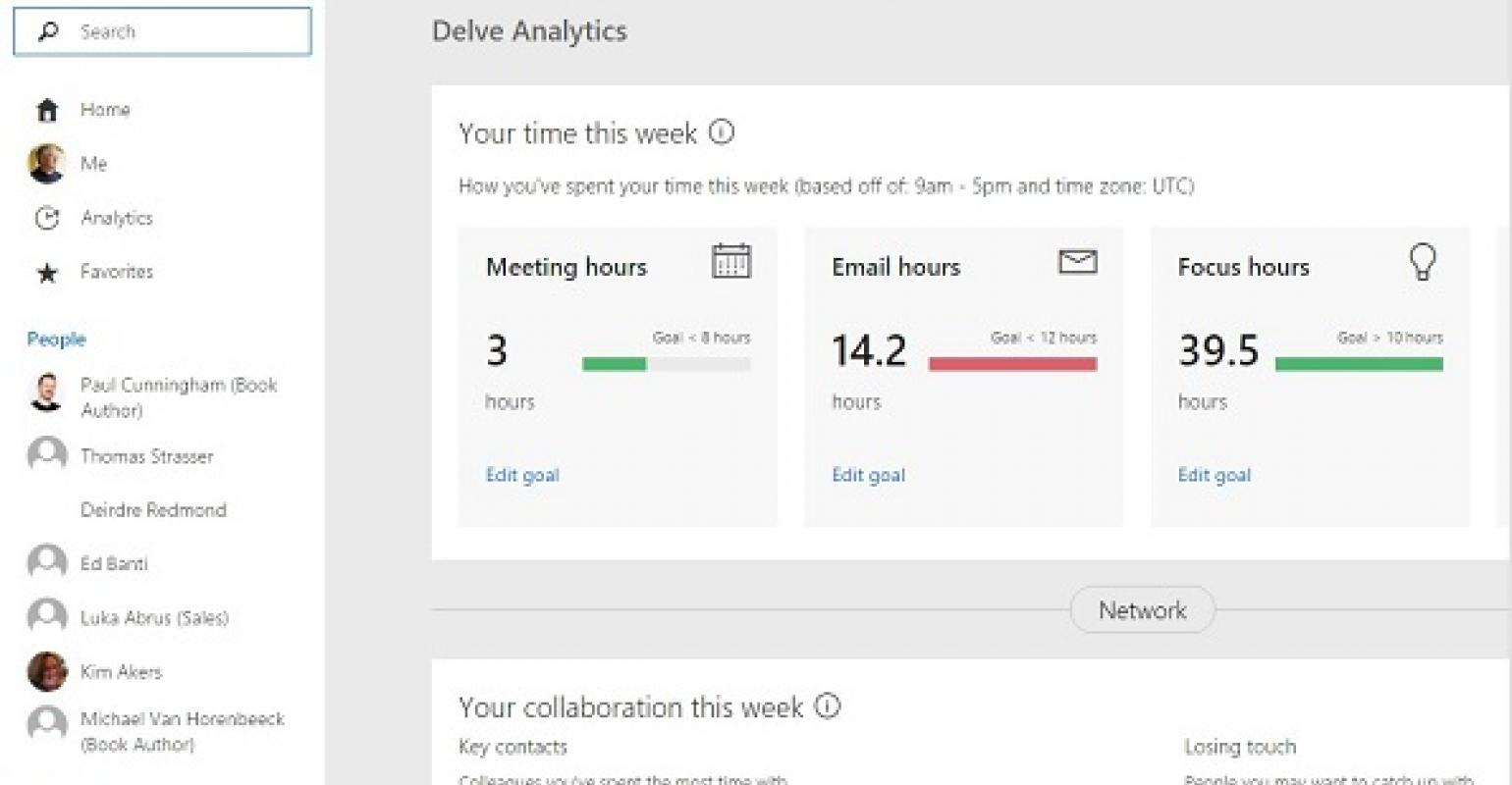 Delve Analytics lets Office 365 users track (and maybe