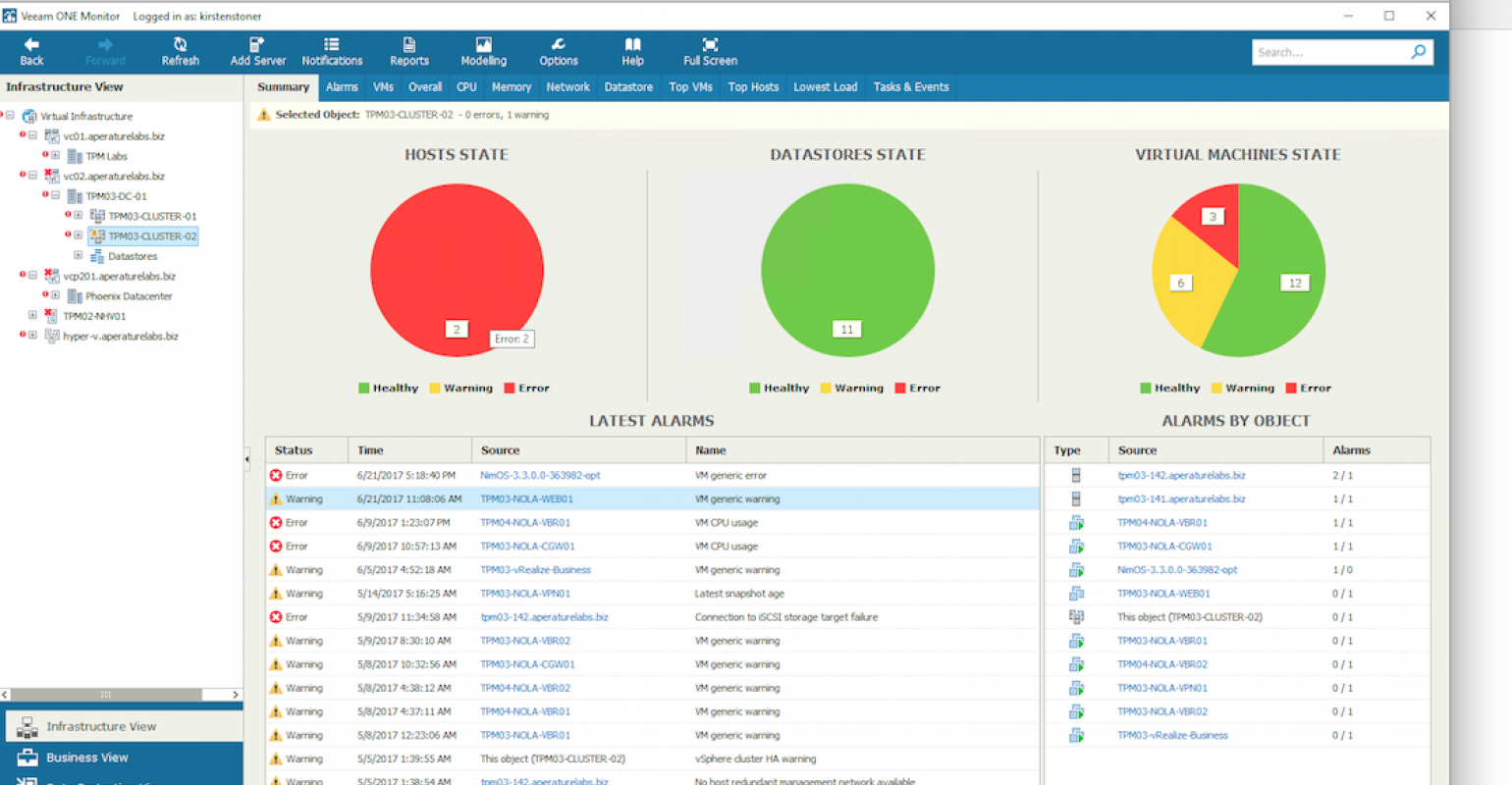 How to Benefit from Veeam ONE: Monitoring, Performance