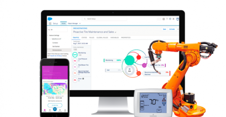 Product image for Salesforce IoT Explorer