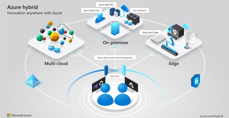 Microsoft Azure Arc.png