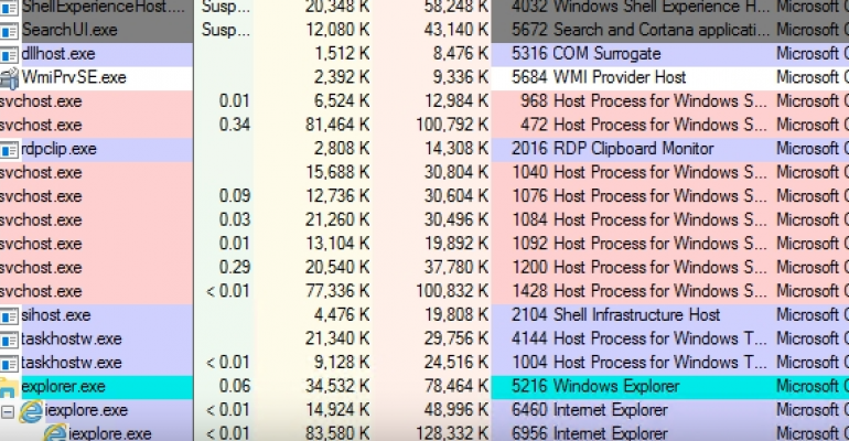 Process Explorer.png