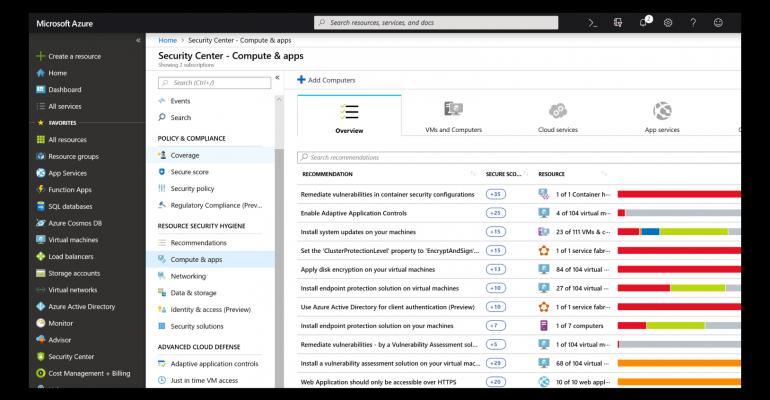 azure iot hub security portal