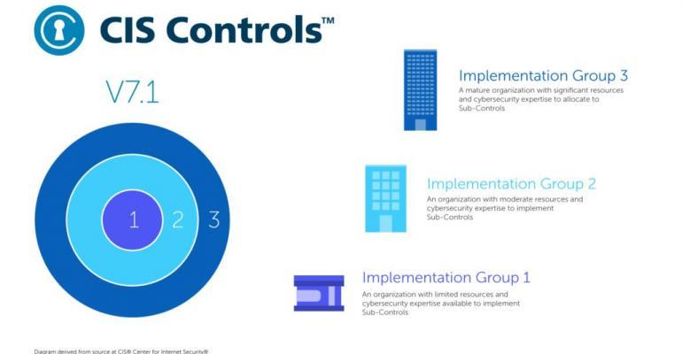cis-controls-7.1.jpg