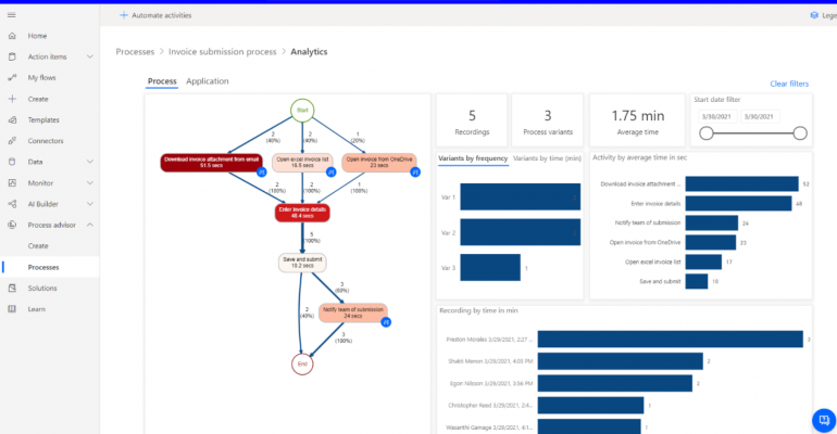 microsoft process advisor available in power automate