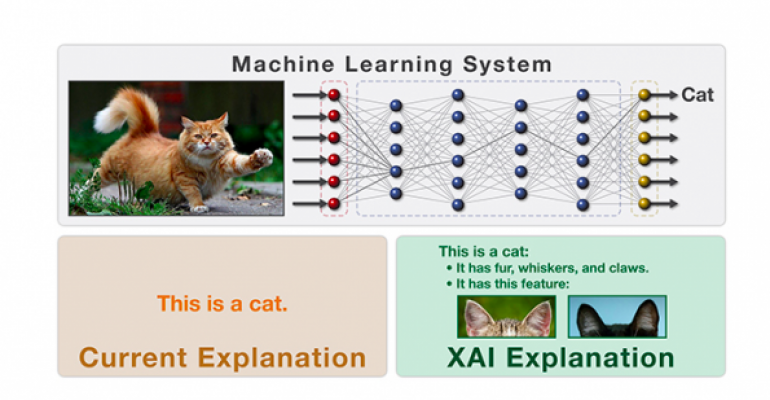 Machine Learning System