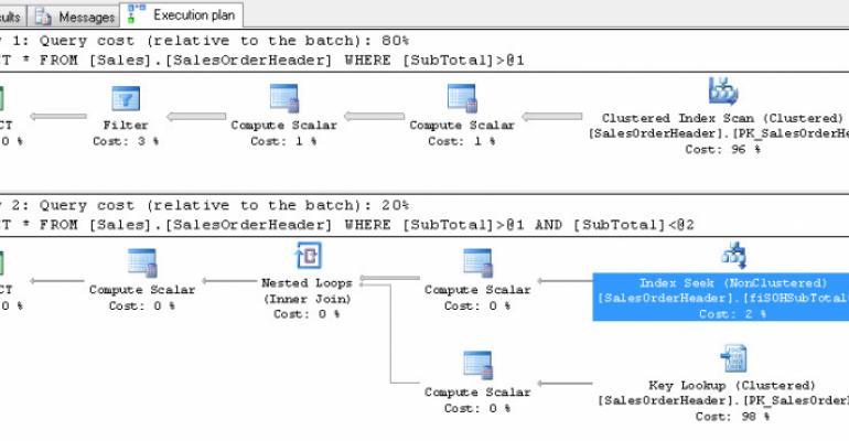 Efficient Data Management in SQL Server 2008, Part 2