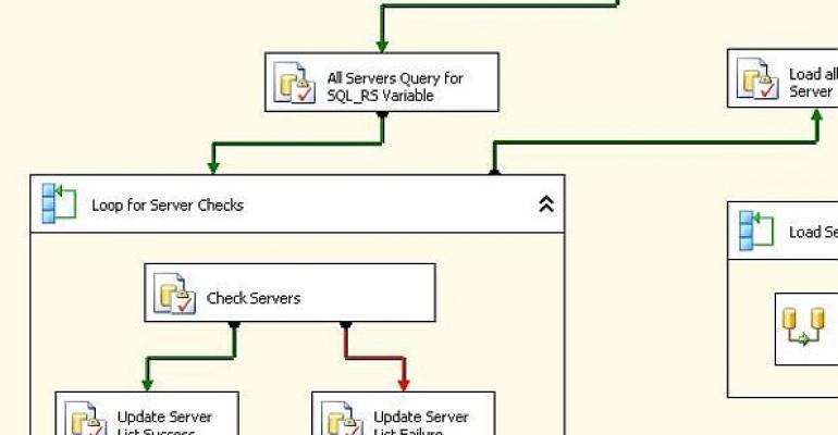 Micrsoft SQL Server data repository diagram