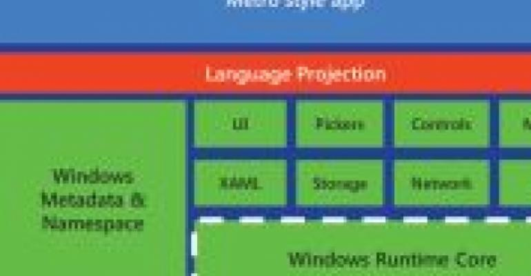 Microsoft Windows 8: How Compatible is Windows Runtime with Silverlight?