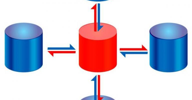 SAN Replication vs. Clustering vs. Mirroring