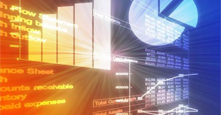 Developing a Self-Service Business Intelligence Solution