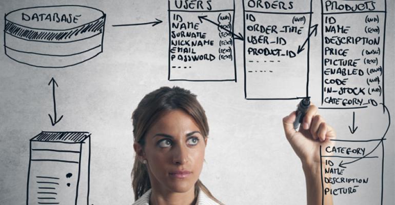 SQL Server Performance Tip: Favoring TCP/IP over Named Pipes