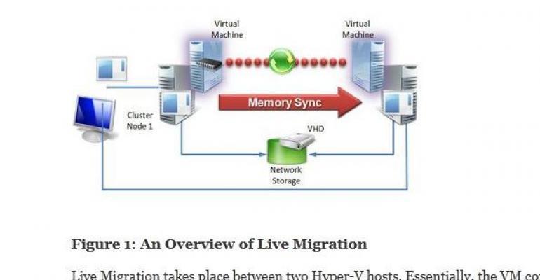 diagram of live migration between HyperV hosts