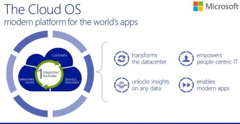 """Microsoft Formally Announces Its """"Cloud OS"""" Strategy"""