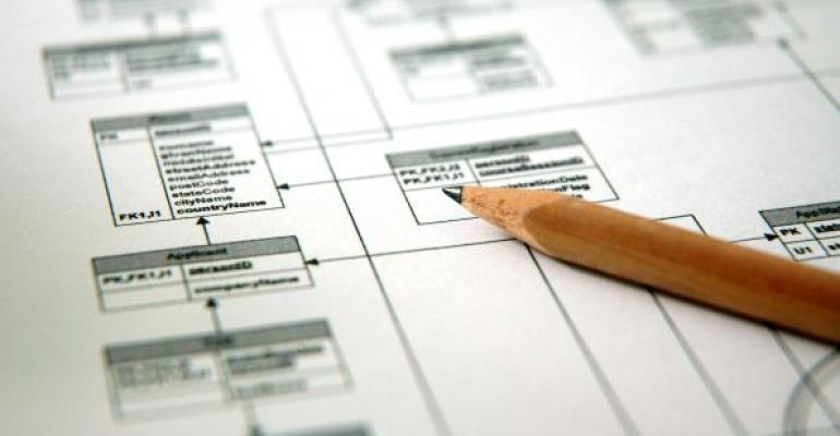 SQL Server database planning benchmarks