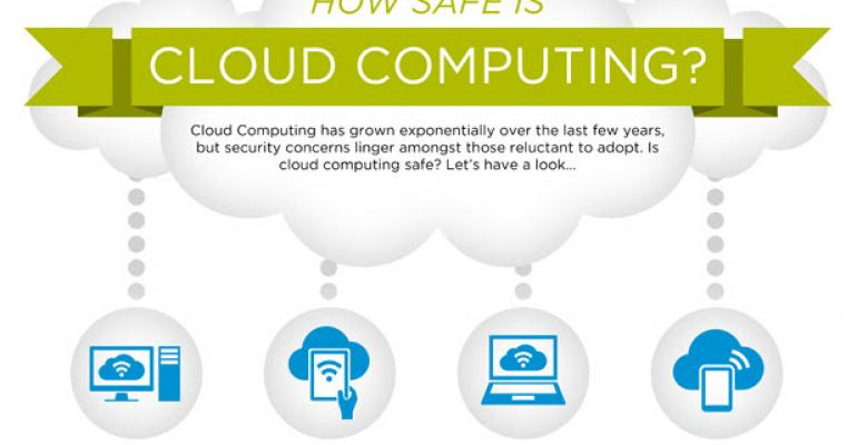 Infographic: How Safe is Cloud Computing?