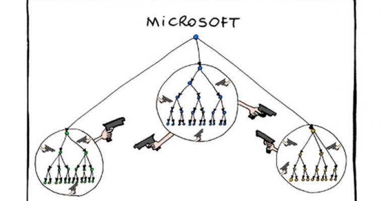 Microsoft org chart humor