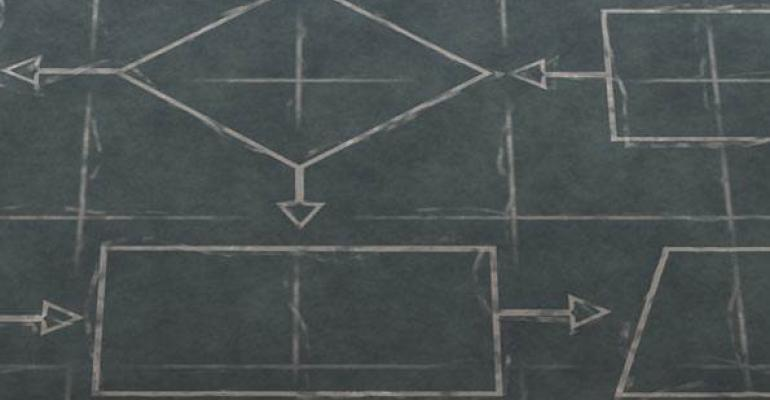 A Roadmap to SharePoint 2013