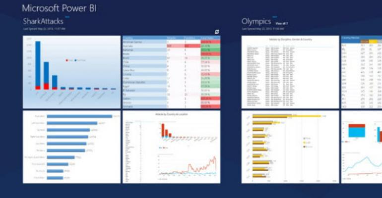Office 365 Business Intelligence on Your Windows 8 Device