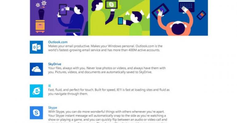 Windows 8 1 Will Come Bundled with Skype (and other things