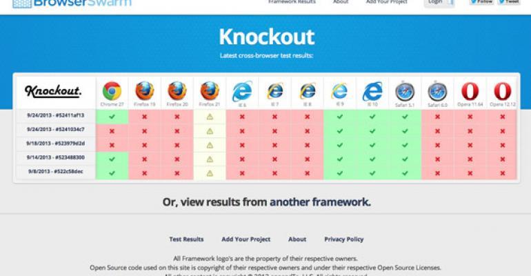 BrowserSwarm results for Knockout framework