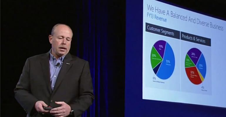 Microsoft Strategy Update: Consumer Products and Services