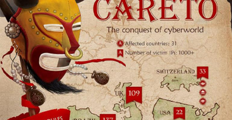Most Advanced Global Cyber-espionage Malware Goes Undetected Since 2007