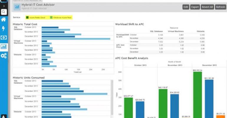 Better Cloud Redistribution Planning Using Cloud Cruiser's Hybrid IT Cost Advisor