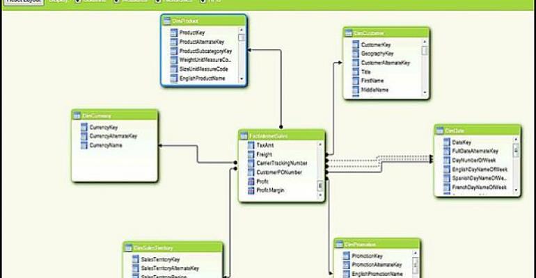 Microsoft Excel Power Pivot Business Intelligence Model