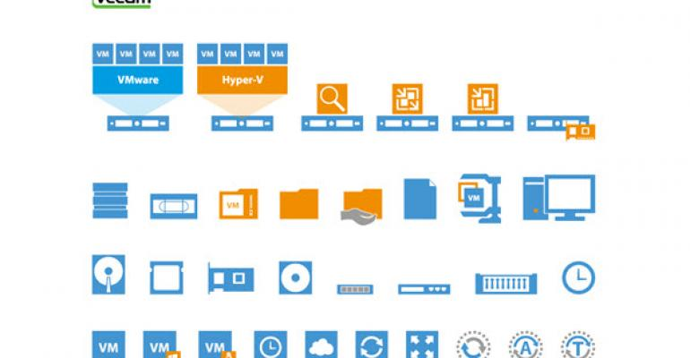 Download Free Visio Stencils for VMware and Hyper-V from Veeam | IT Pro
