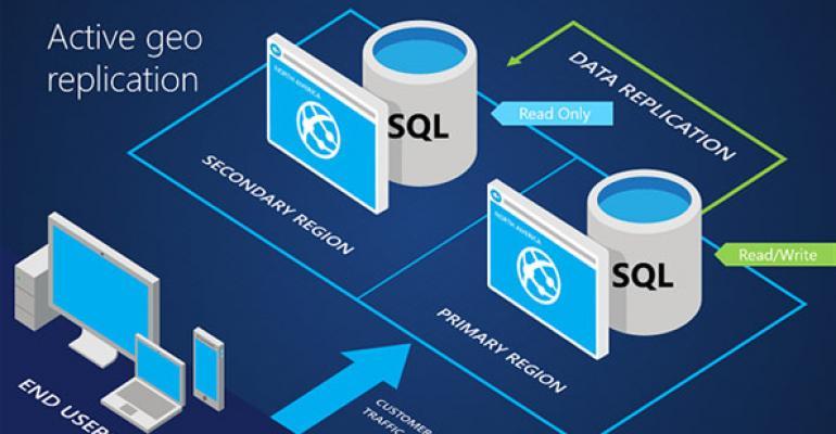 Activegeo replication in SQL Database