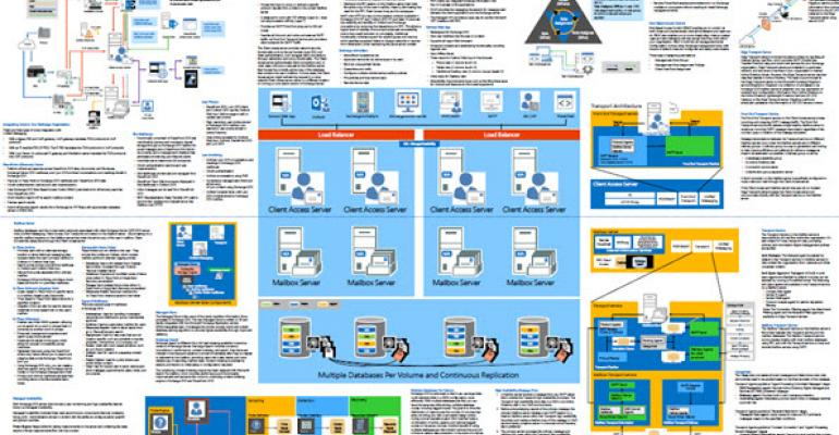 Exchange 2013 SP1 Geek's Pin-up Poster Now Available