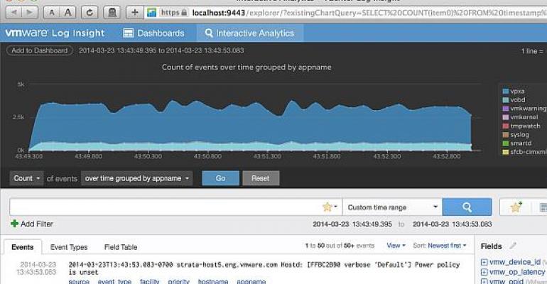 VMware Log Insight Interactive Analytics screen shot