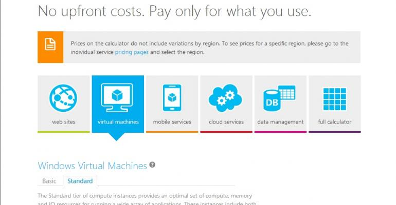 Why running Exchange on Azure is an unattractive proposition