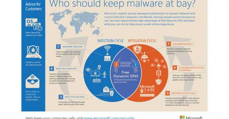 Microsoft Announces Third Major Malware Disruption Since Cybercrime Center Launched