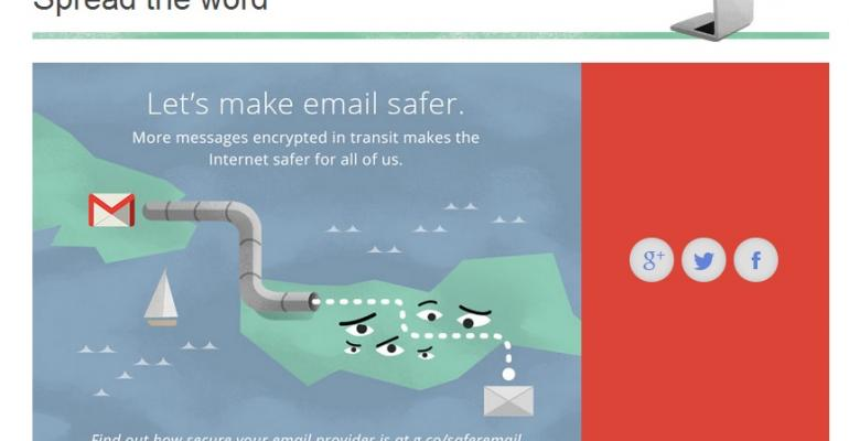 Encrypting email in transit makes a heap of sense