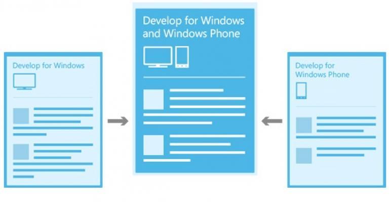 Microsoft Further Unifies Windows and Windows Phone Development