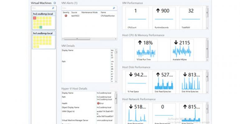 Use Microsoft-supplied Virtual Machine Dashboards for a Quick View into Your Virtual Infrastructure