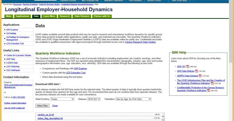 Loading QWI Data from the U.S. Census Bureau into Hadoop