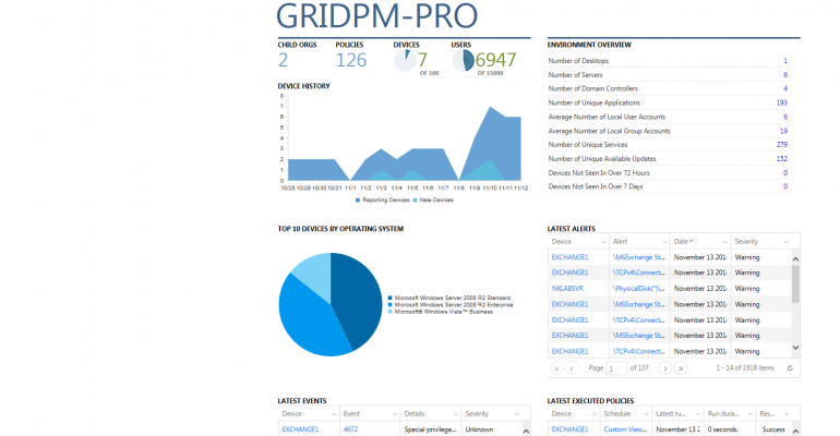 GridVision: Small and Medium Business's New Best Friend for Management