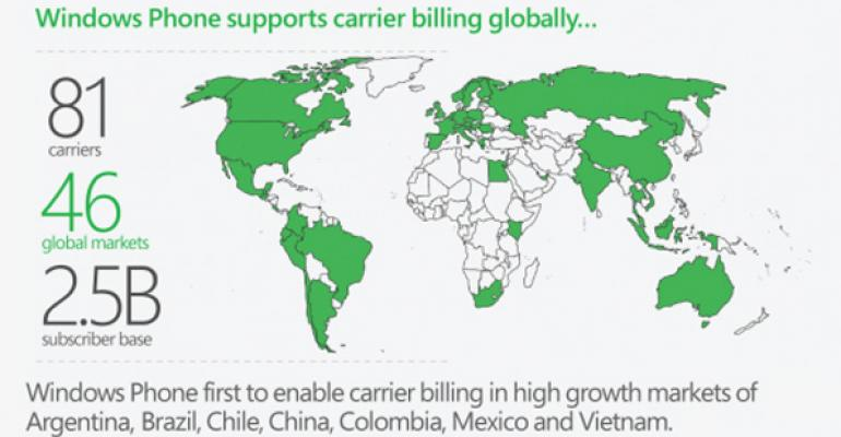 Windows Phone is First to Offer Carrier Billing in Key Emerging Markets