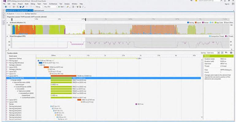Microsoft Delivers CTP 5 of Visual Studio 2015