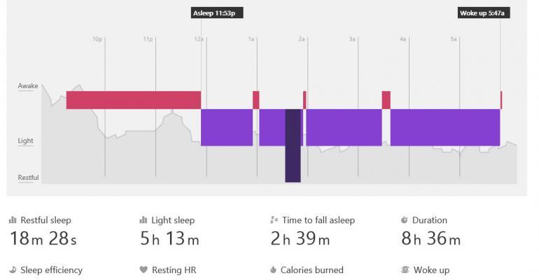 Intro: Improving Sleep with Microsoft Band