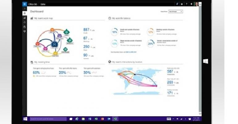 Why The Power Of Office Graph And Delve Frightened Some Ignite
