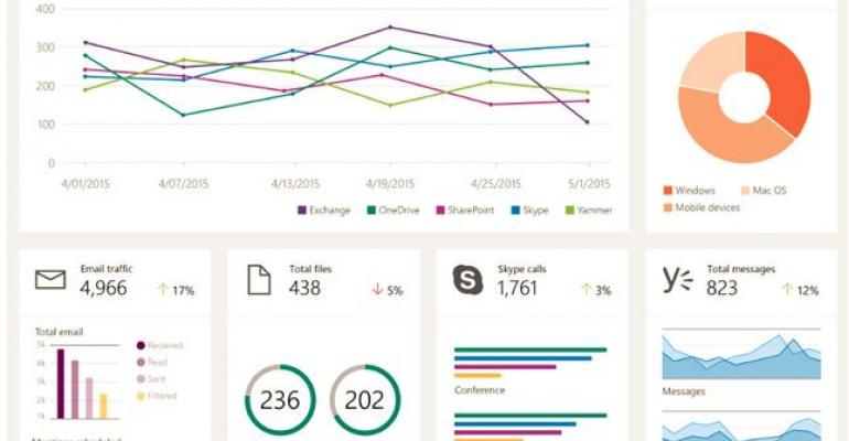Three Office 365 Improvements that IT Pros Will Appreciate
